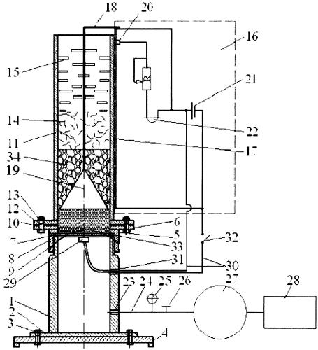 Стенд для исследования воздействия продуктов взрыва с пистонным пусковым устройством