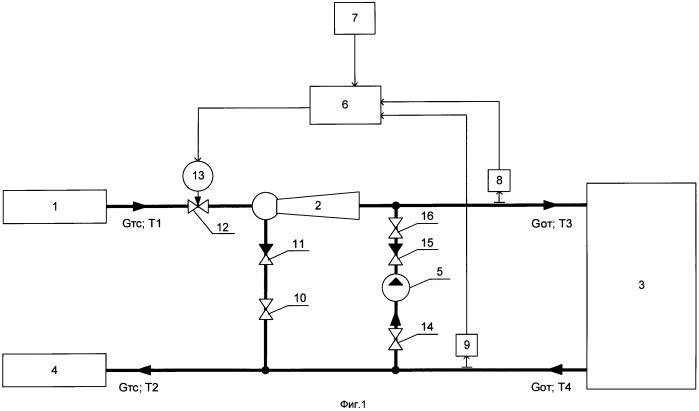 Устройство автоматического управления потреблением тепловой энергии (варианты)
