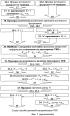 Способ цикловой синхронизации турбокодов