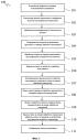 Система, способ и машиночитаемый носитель для осуществления безналичных транзакций