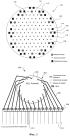 Направленная сканирующая планарная портативная линзовая антенна