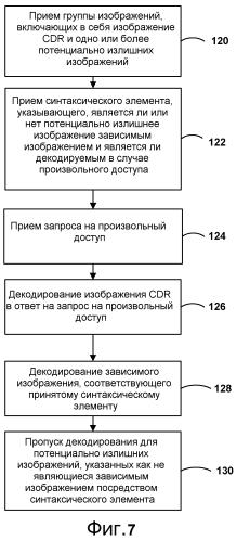 Способы видеокодирования для кодирования зависимых изображений после произвольного доступа