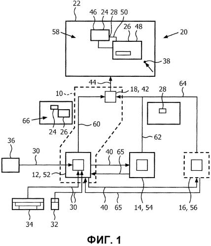 Система, способ и компьютерная программа для функционирования множества вычислительных устройств