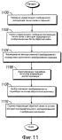Система и способ для передачи в сигналах управляющей информации в сети мобильной связи