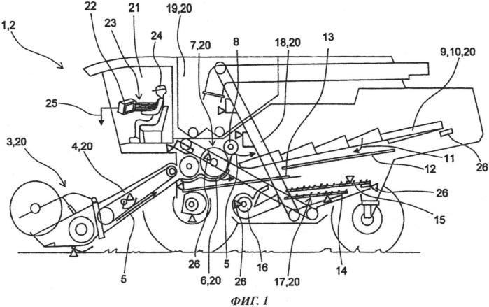 Способ эксплуатации системы ассистент водителя для сельскохозяйственной рабочей машины