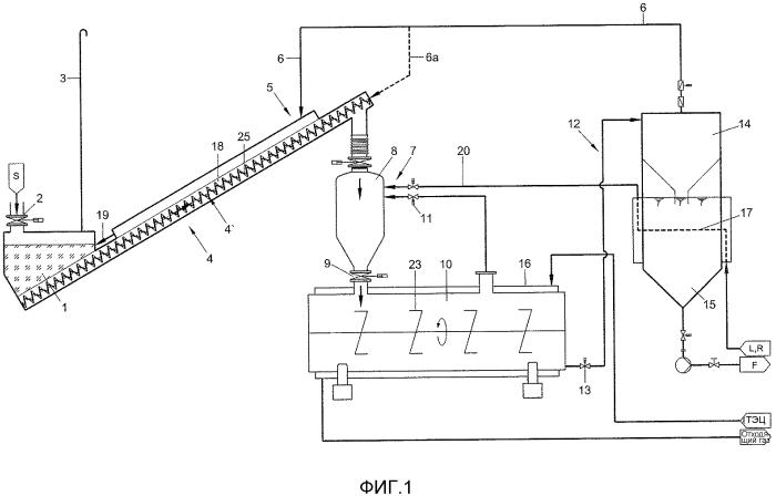 Способ и устройство для гидролиза предпочтительно твердых органических субстратов