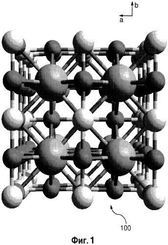 Пленки с чрезвычайно низким сопротивлением и способы их модифицирования или создания