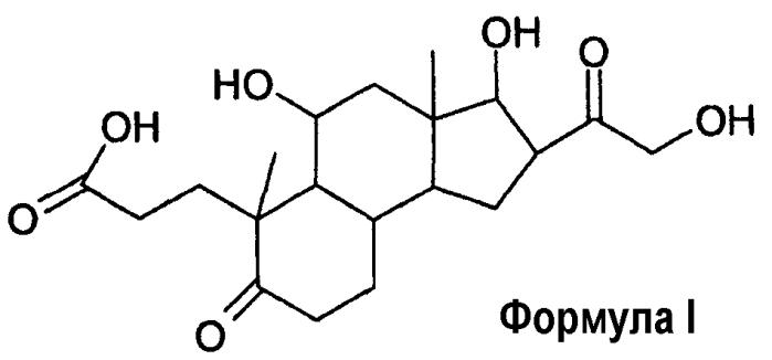 Фармацевтические композиции и терапевтическое применение производного гидрокортизона, обозначенного как deina