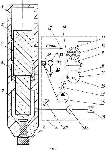 Регулируемая ударная машина (варианты)
