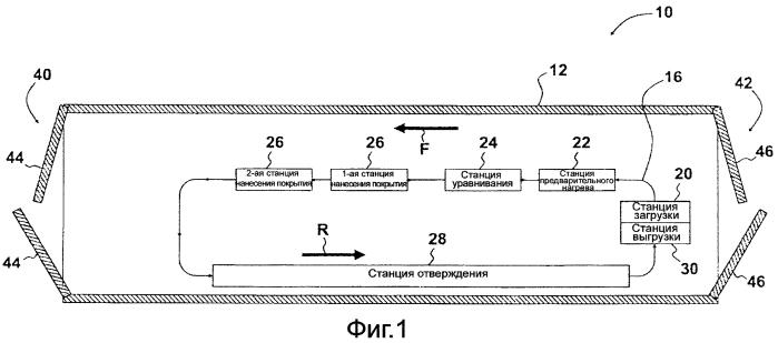 Мобильная система нанесения покрытия для эластомерных материалов
