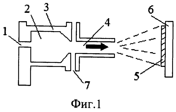 Способ формирования стабильных наноструктурных покрытий плазменной струей