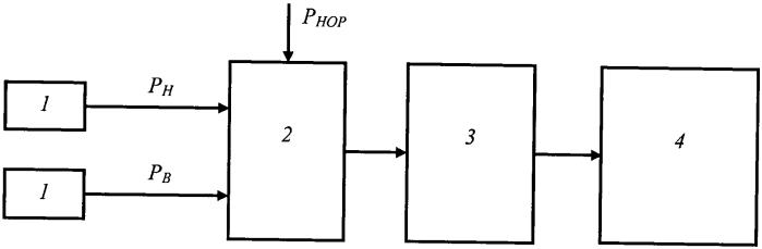 Система энергетического обеспечения воздушного судна