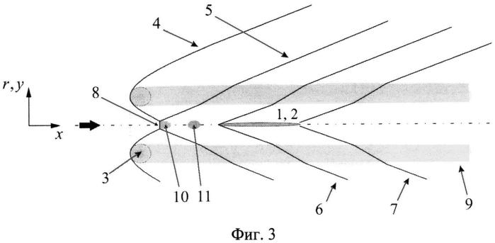 Способ управления уровнем звукового удара от частей летательного аппарата (ла)