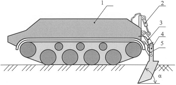 Способ тягового заземления передвижных радиоэлектронных средств