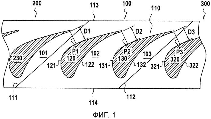 Способ и устройство для электролитического осаждения покрытия