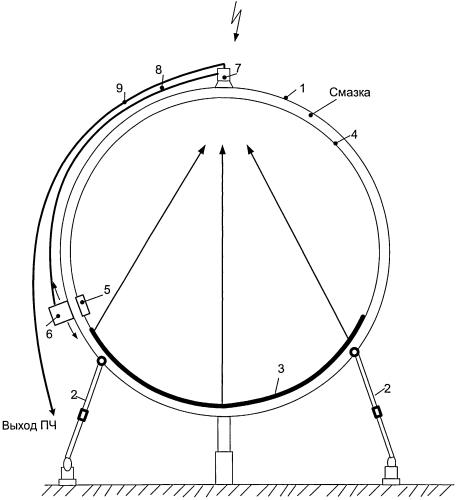 Двухсферовая антенная система с частичной металлизацией радиопрозрачного защитного кожуха