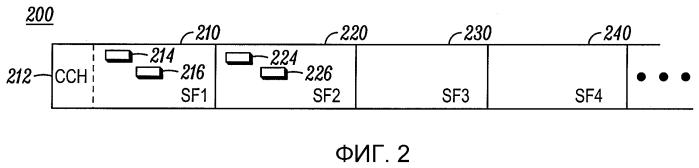 Сигнализация канала управления нисходящей линии связи в системах беспроводной связи