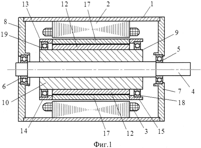 Способ защиты от возгорания электрической машины с постоянными магнитами на роторе коллекторного типа и устройство для его реализации