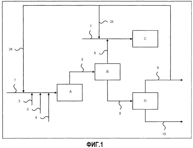 Способ гидроконверсии нефтяных фракций по slurry-технологии, обеспечивающий извлечение металлов катализатора и сырья, включающий стадию промывки