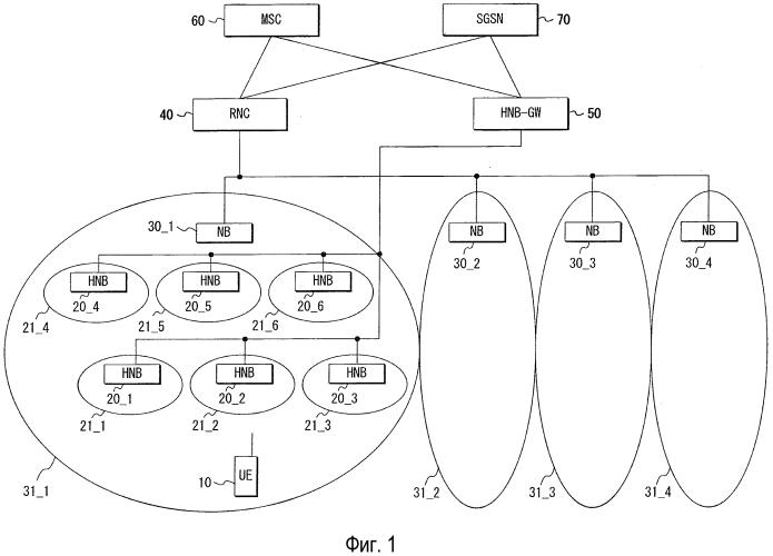 Шлюз и управляющее устройство и способы управления связью для них