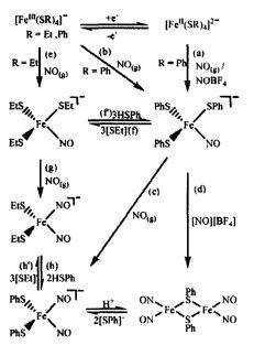 Моноядерные катионные динитрозильные комплексы железа, способ их получения, донор моноксида азота