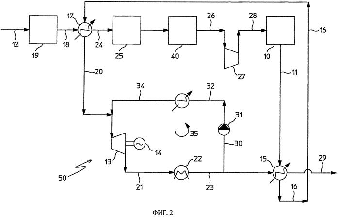Рекуперация тепла в химическом процессе и установке, в частности, синтеза аммиака