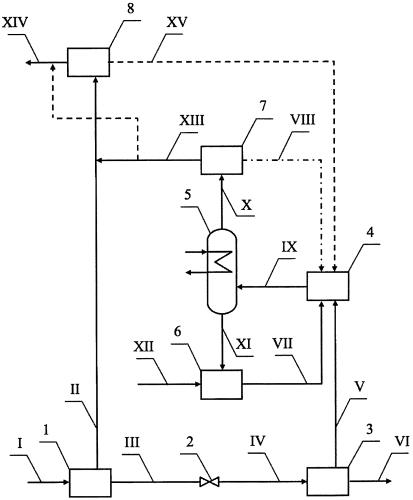 Способ подготовки газа и газового конденсата