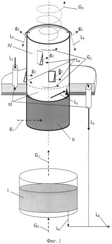 Способ сепарации газа от примесей и устройство для его осуществления