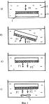 Способ получения подложек с мнонослойным покрытием на основе полиэлектролитных микрокапсул, содержащих биологически активные материалы