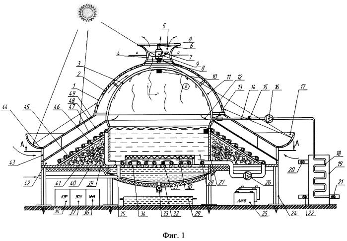 Солнечно-ветровая опреснительная установка