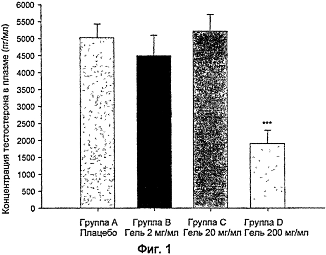 Применение инсулин-сенсибилизирующих агентов, вводимых интравагинально