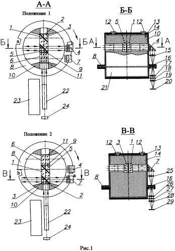 Оптико-механический затвор (модулятор добротности) для импульсных лазеров с функцией коммутатора и преобразователя длины волны излучения лазера (омз-кп)