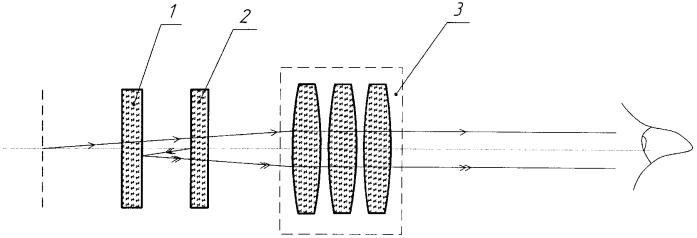 Окулярное устройство