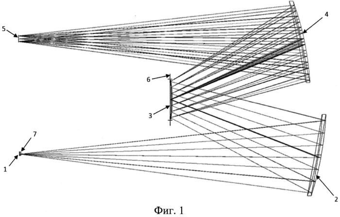 Зеркальный спектрометр