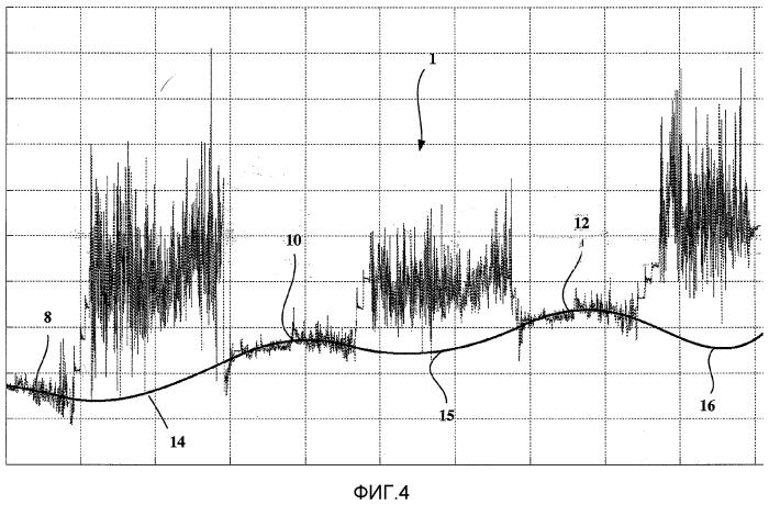 Способ оценки динамической нагрузки, выдерживаемой пневматической шиной автомобиля