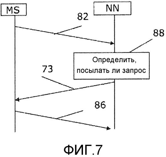 Предоставление отчета измерений mdt не в реальном времени
