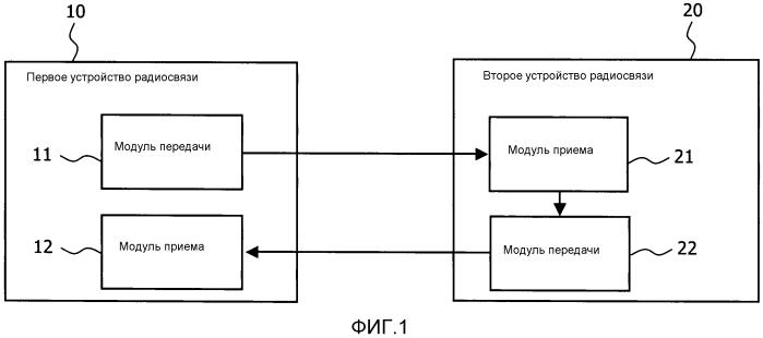 Способ радиосвязи и устройство радиосвязи