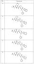 Bir домен iap связывающие соединения