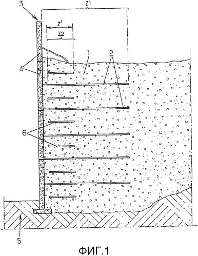 Сооружение из армированного грунта