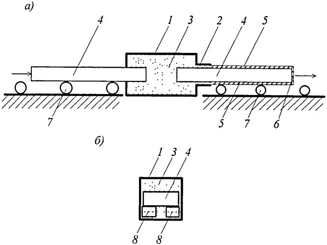 Способ изготовления листового трехслойного стеклометаллокомпозита