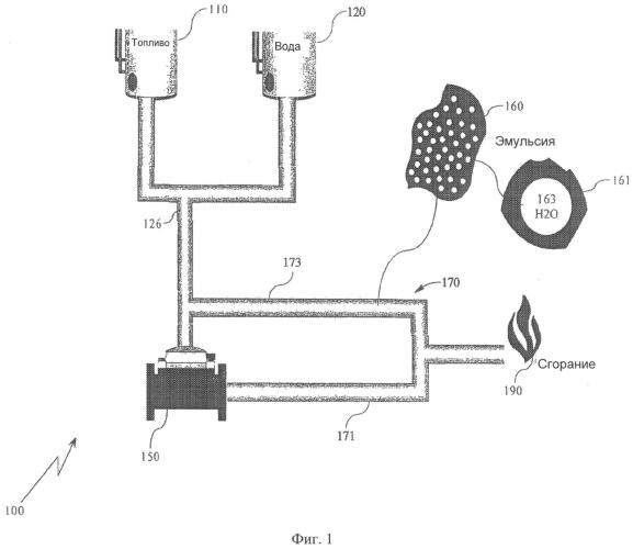 Встроенное в линию устройство, способ и система для получения эмульсии воды в топливе в реальном времени