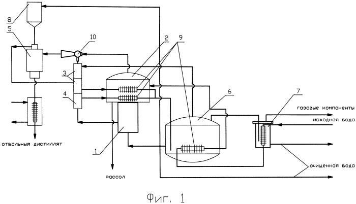 Способ получения обессоленной воды и устройство для его осуществления