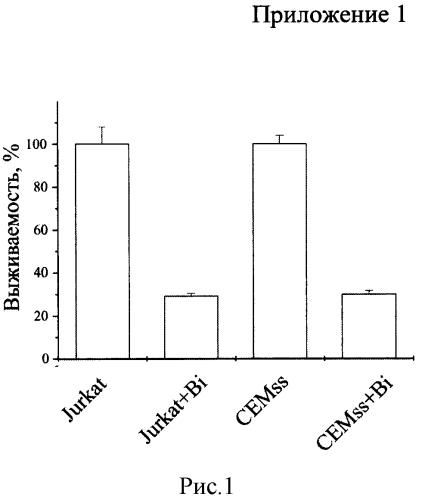 Средство для селективной апоптотической элиминации опухолевых клеток