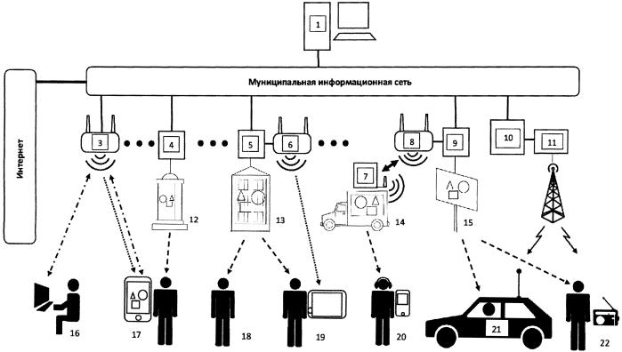 Способ представления видео-аудио информации с использованием электронных рекламно-информационных устройств