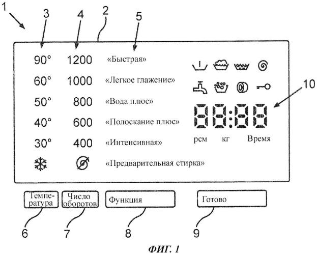 Устройство управления и индикации для бытового прибора и бытовой прибор с таким устройством