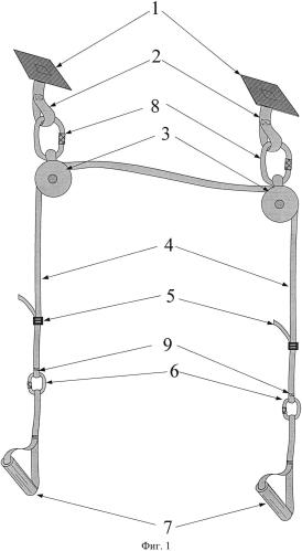 Тренажер для тренировки мышц, содержащий неэластичные ленты и взаимозаменяемые части