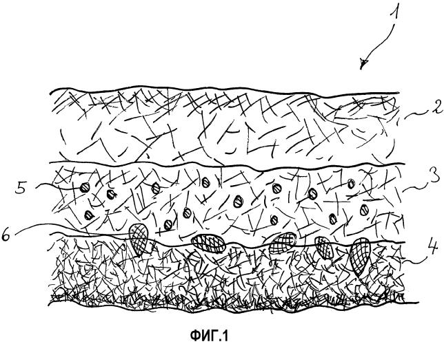 Абсорбирующая структура