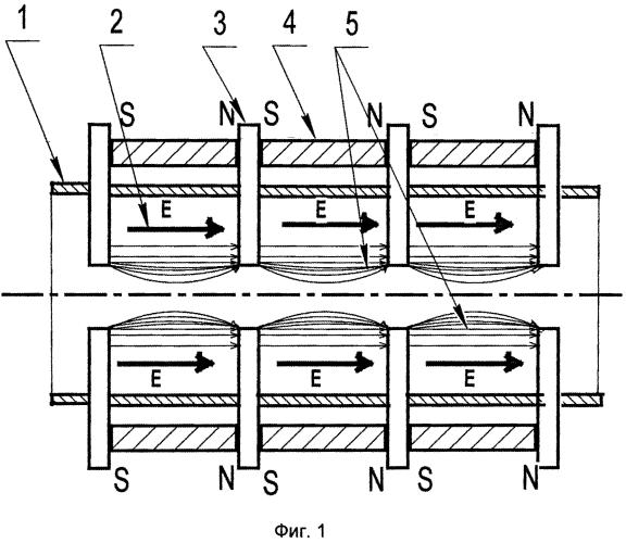Диафрагмированный волновод с фокусирующим магнитным полем