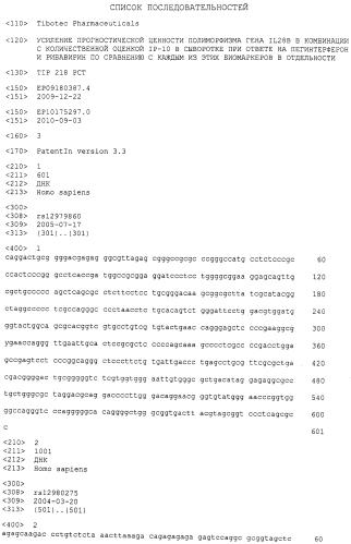 Усиление прогностической ценности полиморфизма гена il28b в комбинации с количественной оценкой ip-10 в сыворотке при ответе на пегинторферон и рибавирин по сравнению с каждым из этих биомаркеров в отдельности