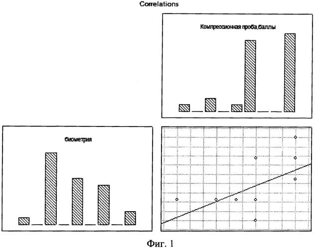 Способ оценки морфофункционального состояния мейбомиевых желез - биометрия мейбомиевых желез